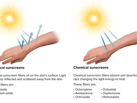 Reasons Why You Need to Switch to Mineral Sunscreens