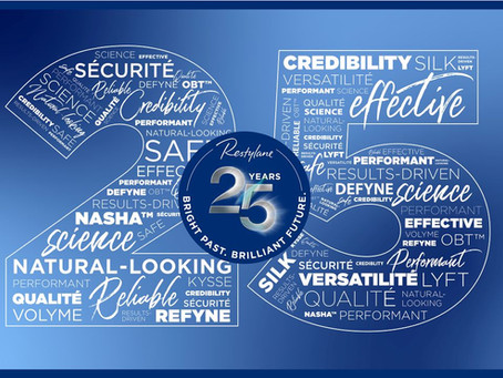 RESTYLANE® Celebrating 25 Years!