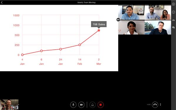 Lifesize-Screen-Screen-Share-800-min.png