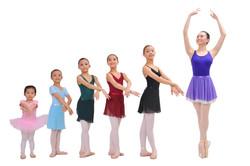 皇家芭蕾舞考試課程