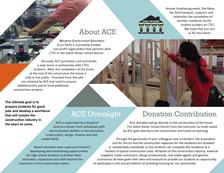 ACE brochure 2019 inside.png