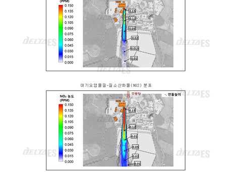 대기환경: 대기오염물질의 확산 시뮬레이션