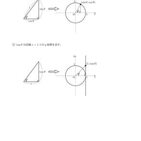 (数ⅡB)三角関数の方程式は単位円と直角三角形で考えよう!