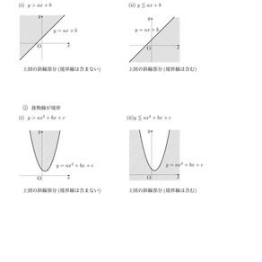(数ⅡB)不等式の表す領域