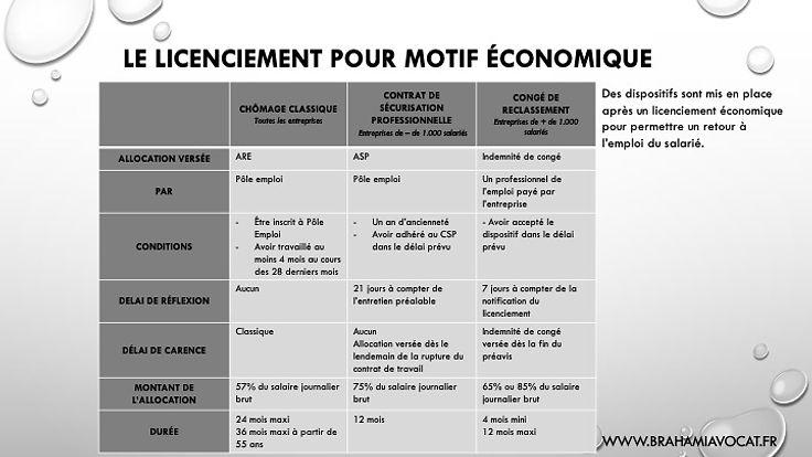licenciement economique 3.jpg
