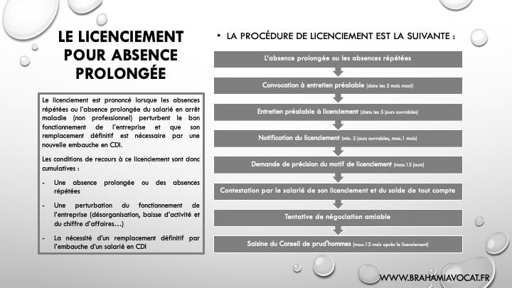 absence prolongee 1.jpg
