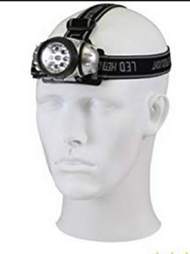 9 Bulb LED Headlamp