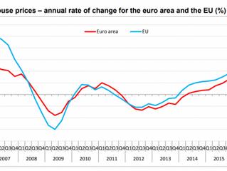 Eurostat: AB içinde emlak fiyatlarında en büyük artışta 3. Sırada Portekiz var