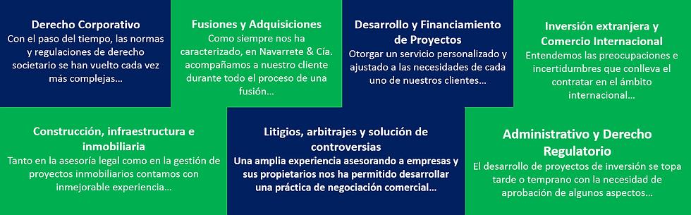 AREA DE PRACTIC.png