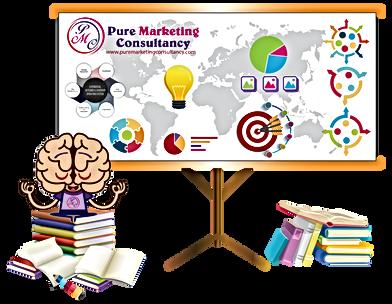 Marketing Strategies.png