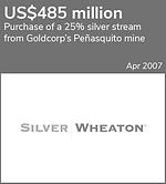 2009-07 - Silver Wheaton (Penasquito).pn