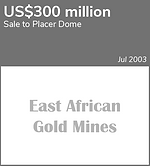 2003-07 - East African Gold Mines (Sale)