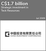 2009-07 - CIC (Teck).png