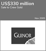 2005-11 - Guinor Gold (Sale).png