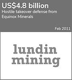 2011-02 - Lundin Mining (Equinox Hostile