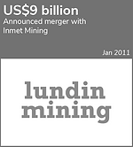 2011-01 - Lundin Mining (Inmet Merger).p