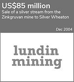 2004-12 - Lundin Mining (Zinkgruvan Stre