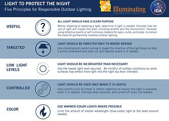 IDA Principles for Night Sky Lighting