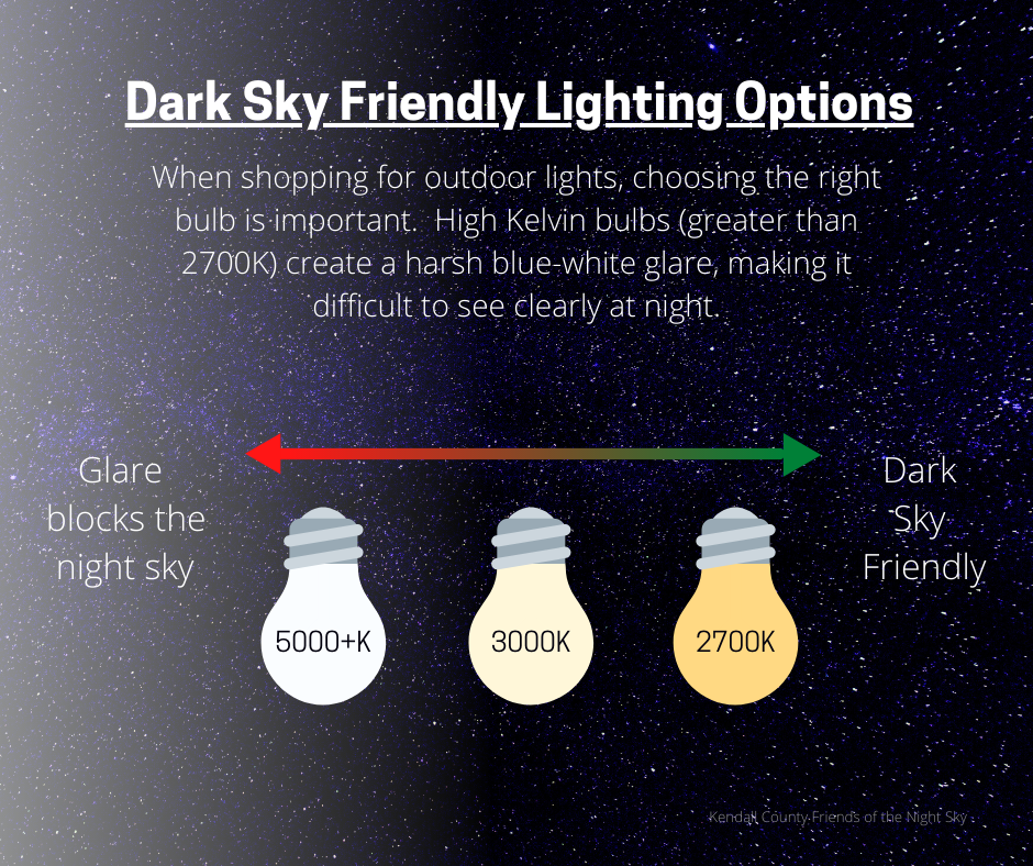 Dark Sky Friendly Light Bulbs Options