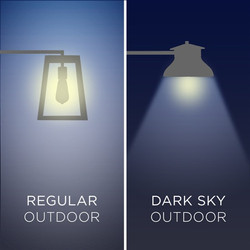 Outdoor Lighting Differences