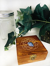 How To Create A Manifestation Box