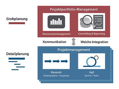 ressolution_konzept_Zwei_Welten_Konzept.jpg