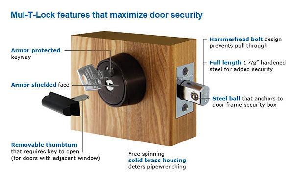 security_Mul-T-Lock.jpg