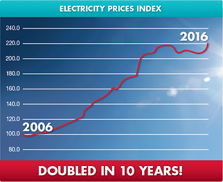 australian-electricity-prices.png