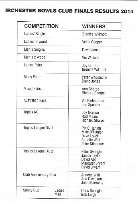 IBC COMP WINNERS 2014.png