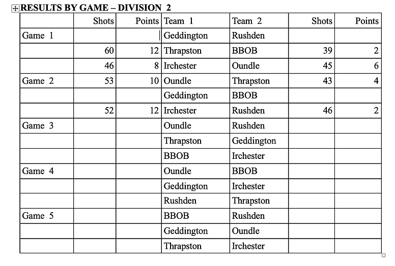CO. LEAGUE - RESULTS GAME 2.png