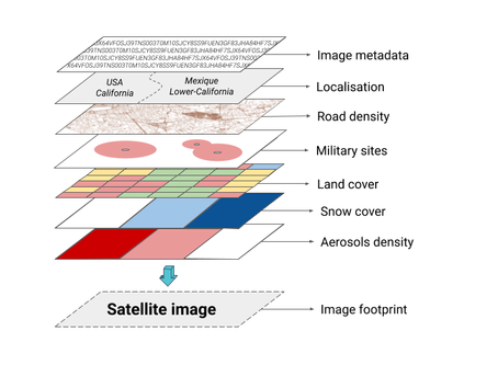 Improving the description of satellite images using GIS data