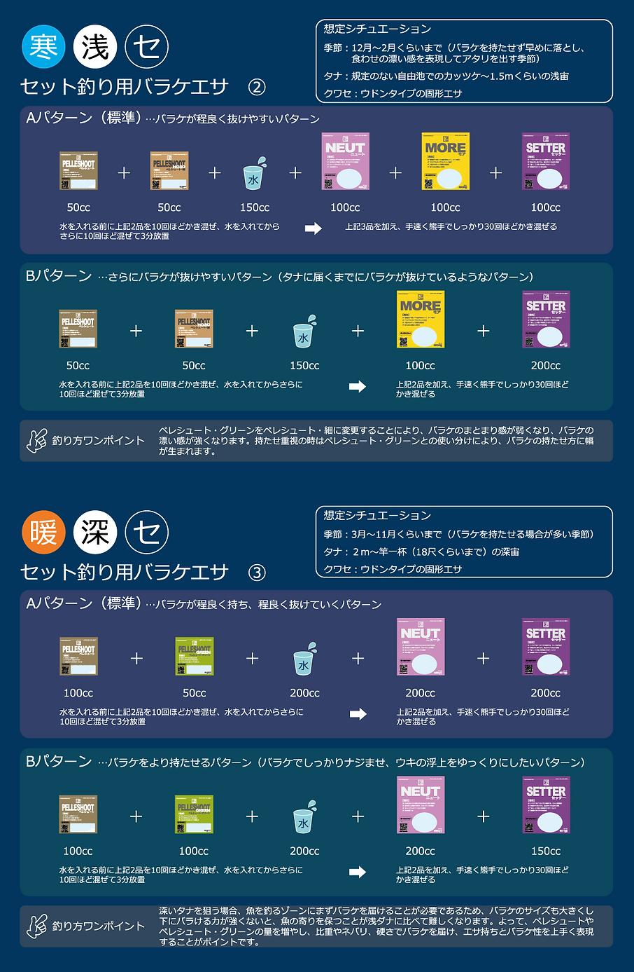 セット釣り用バラケエサ②③