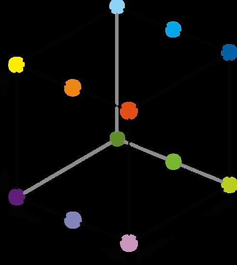三次元分布図