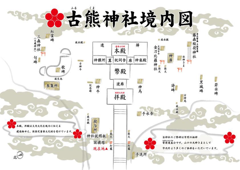 古熊神社境内図