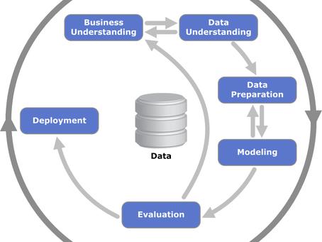 6 Schritte zu einem erfolgreichen Data-Science-Projekt