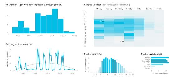 beta Analytics.png