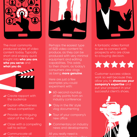 3 engaging VIDEO content styles