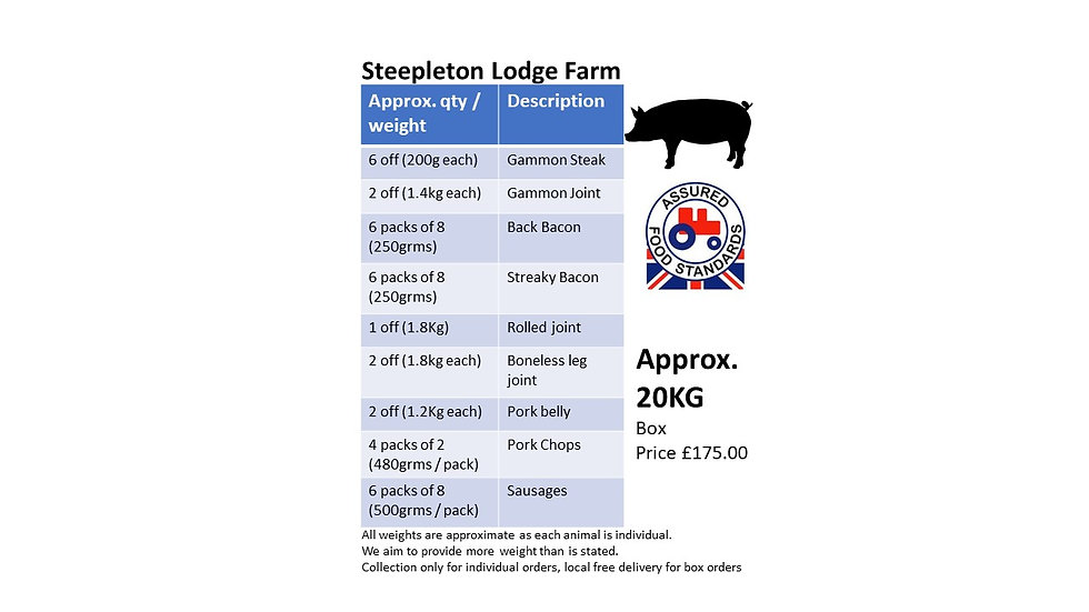 20kg mixed box of Pork-Available July