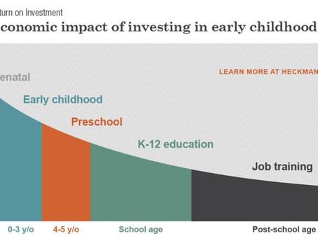 Quanto maior for o investimento na primeira infância, maior será o retorno