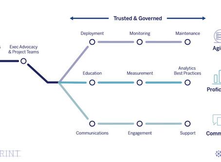 Tableau's Blueprint