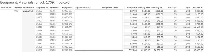 T&M Equipment/Materials Sample Report
