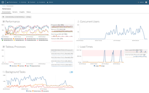 Tableau Server Management Add-on allows you to manage your Tableau Server at scale