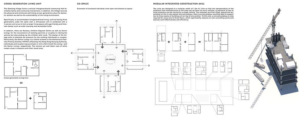 03 Design Proposal_Page 3_Wong Sau Yin S