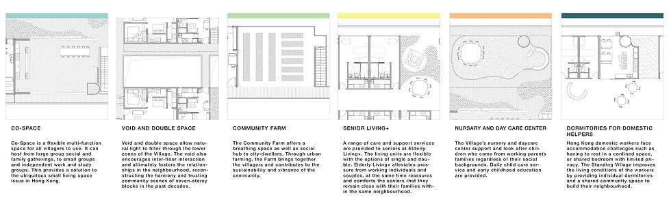 03 Design Proposal_Page 2_Wong Sau Yin S