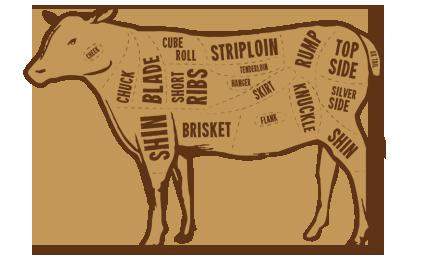 Bounty Premium Beef cuts