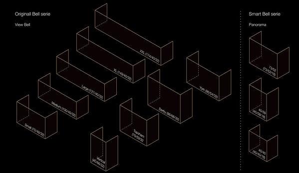 Wymiary fasad trzystronnych