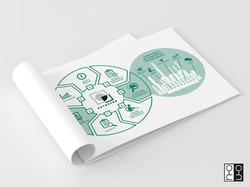 Illustratie & ontwerp