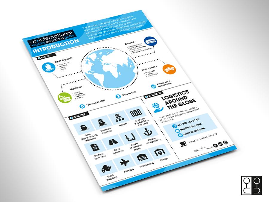 Ontwerp Infographic