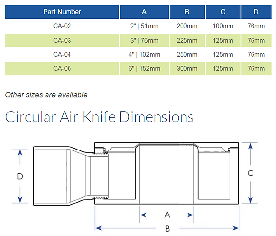 circuate air knife performans tablosu.pn