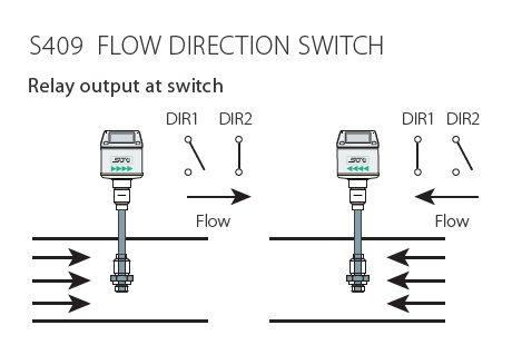 flow swich SUTO akış şalteri